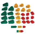 Ed Tech Pupil Place Value Arrows – Pack of 6