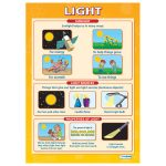 Light Wall Chart