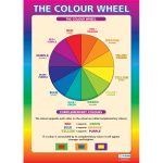 The Colour Wheel Wall Chart Poster