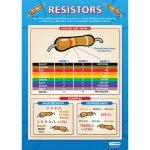 Resistors Wall Chart Poster