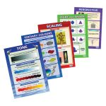 Art Theory Posters Pack 1 – Set of 5