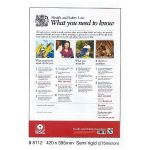 Industrial Signs 5 8112 Health and Safety Law Poster – 420x595mm Sem…