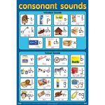 Consonant Sounds Wall Chart