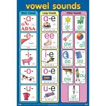 Vowel Sounds Wall Chart