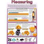 Measuring Wall Chart