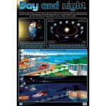 Day and Night Wall Chart
