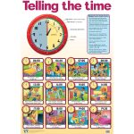 Telling The Time Wall Chart