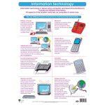 Information Technology Wall Chart