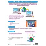 The Internet and Email Wall Chart