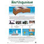 Earthquakes Wall Chart
