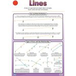 The Lines Wall Chart