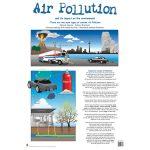 Air Pollution Wall Chart
