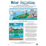 Water Pollution Wall Chart