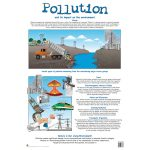 Pollution Wall Chart